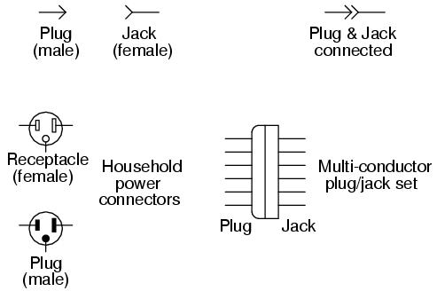 Pj Tailer Plug Wiring Diagram Connectors Circuit Schematic Symbols