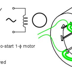 Single Phase Capacitor Start Run Motor Wiring Diagram 2 International 4300 Diagrams Induction All Data Motors Ac