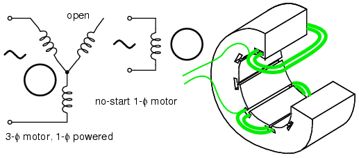 single phase capacitor start run motor wiring diagram 2 240 volt induction all data motors ac