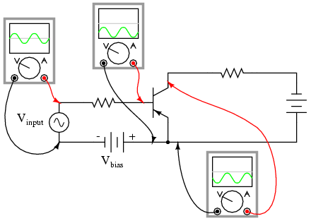 The common-emitter amplifier : BIPOLAR JUNCTION TRANSISTORS