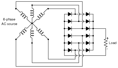 Rectifier circuits : DIODES AND RECTIFIERS