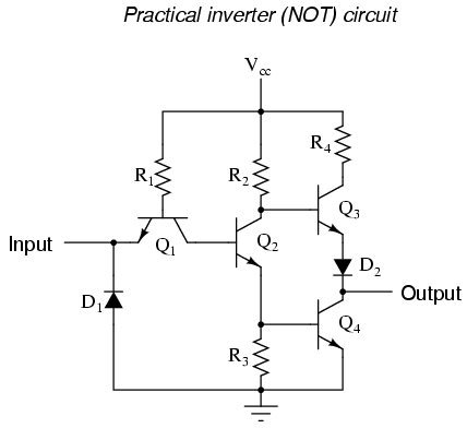The NOT gate : LOGIC GATES