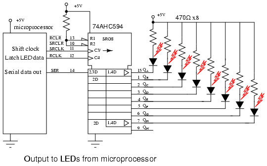 Serial-in, parallel-out shift register : SHIFT REGISTERS