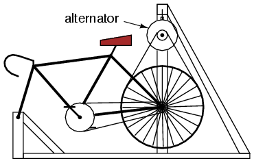 Automotive alternator : AC CIRCUITS