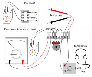 Potentiometric voltmeter : DC CIRCUITS