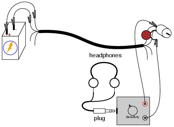 Signal coupling : AC CIRCUITS