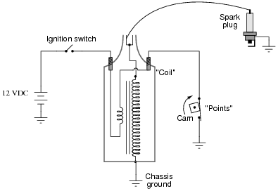 Step-up, step-down, and isolation transformers : Worksheet