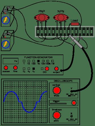 Class B BJT amplifiers : Worksheet