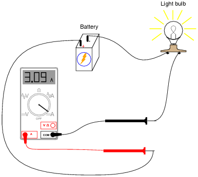 Basic ammeter use : Worksheet