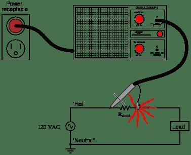 Basic oscilloscope operation : Worksheet
