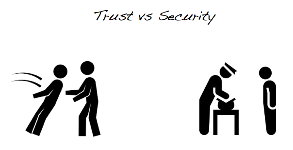 The Deleterious Effects of Mistaking Security for Trust