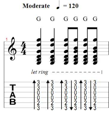 Guitar Lesson: Learning Strum patterns