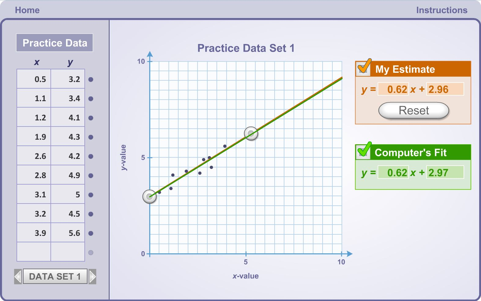 Scatter Graph Worksheet Sty Grader