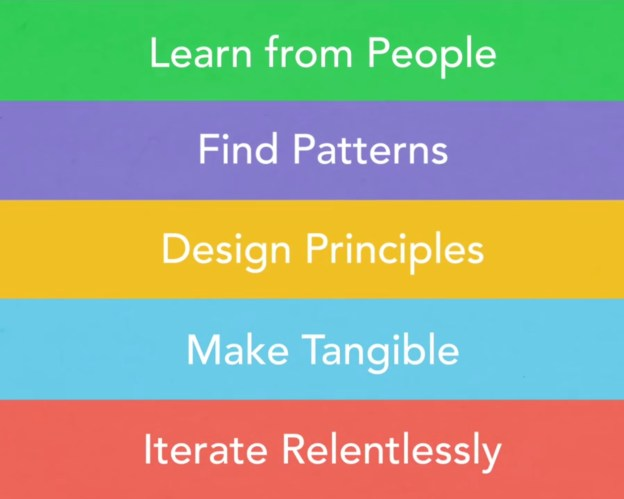 empathy is at the core of design thinking - learning personalized