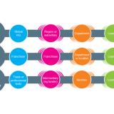 Svelte LMS Review – Multitenancy & Multilingual – No Problem
