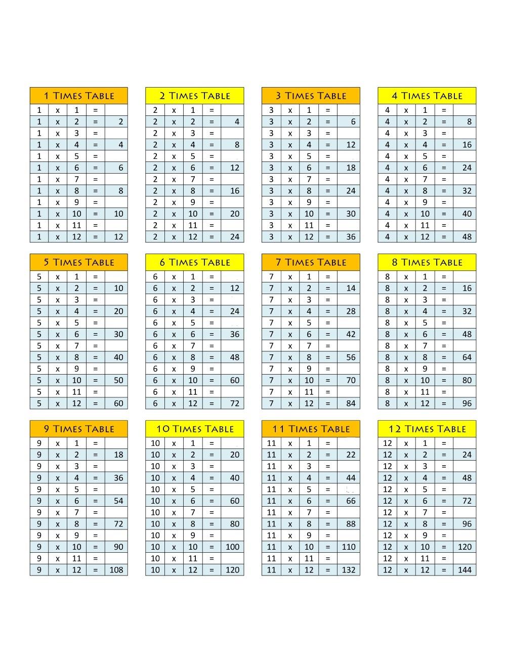 hight resolution of 1-12 Multiplication Worksheet   Learning Printable