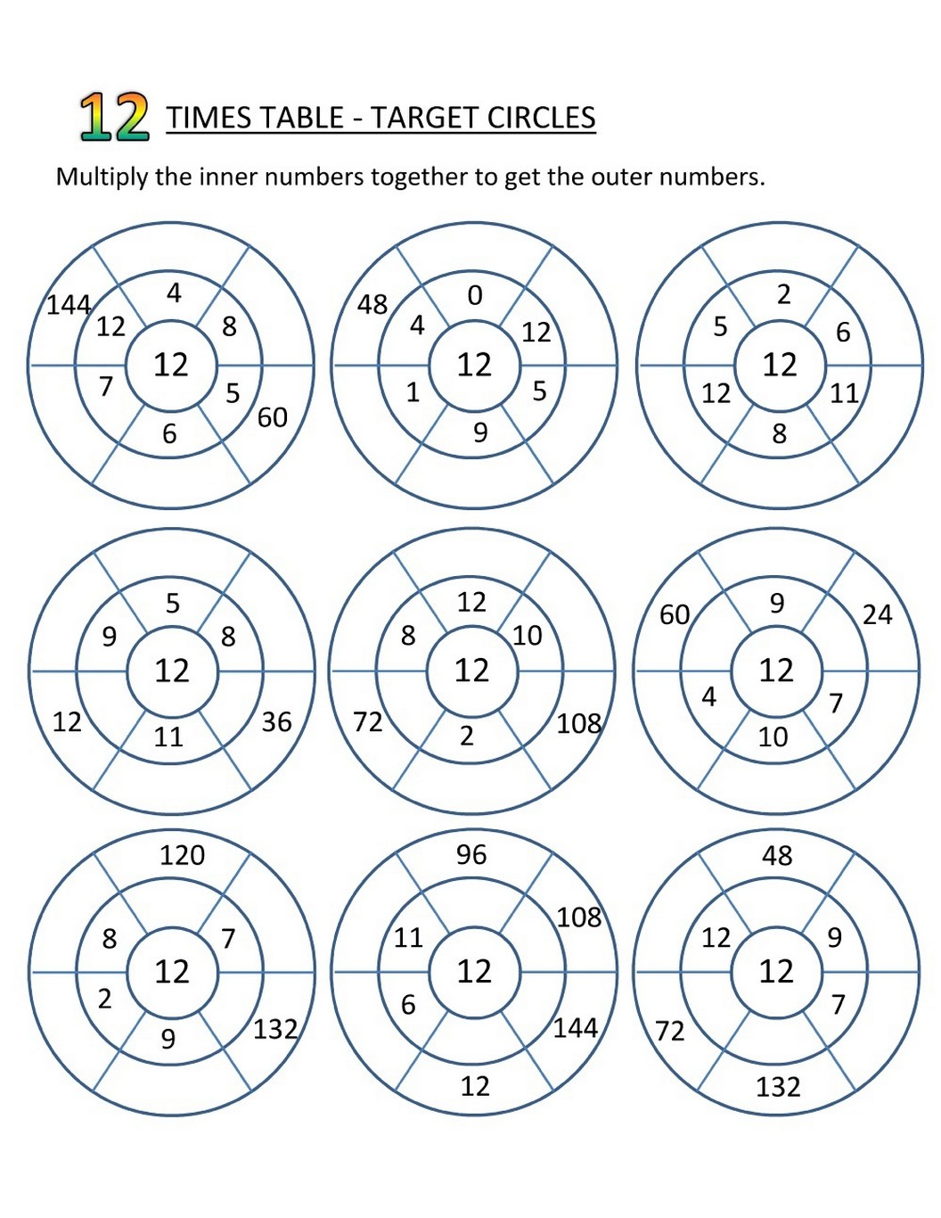 Times Tables Practice Sheets Printable Fun Learning