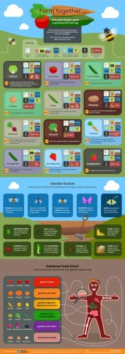 Farm Together Infographic