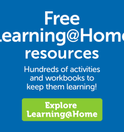 Learning at Home and Free Educational Resources for Distance Learning [ 893 x 1500 Pixel ]