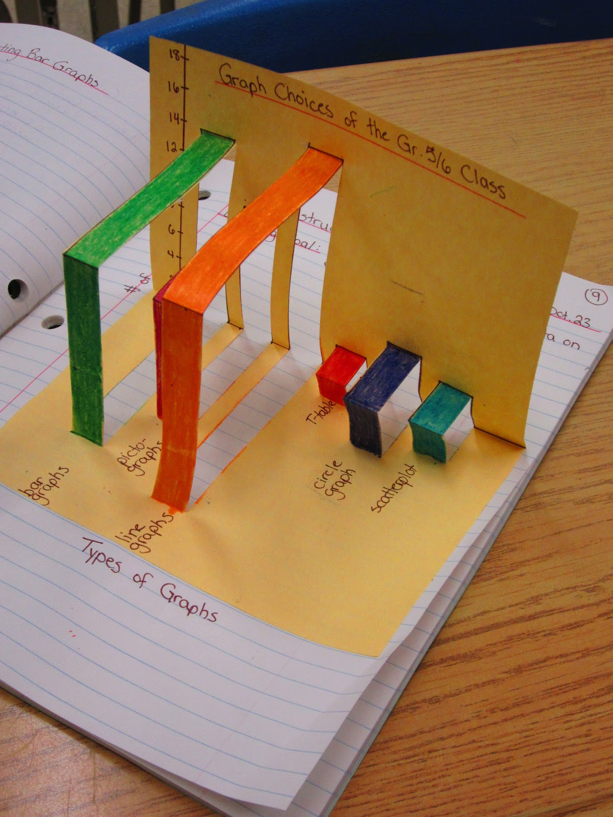 Dyscalculia Treatment Accommodations For School And Work Dyscalculia