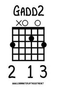 Open String Major Chord Variations on Guitar