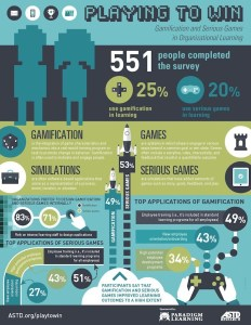 Gamification for Your Corporate Training?