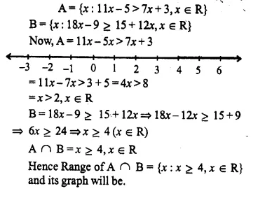Selina Concise Mathematics Class 10 ICSE Solutions Chapter 4 Linear Inequations Ex 4B 24.1
