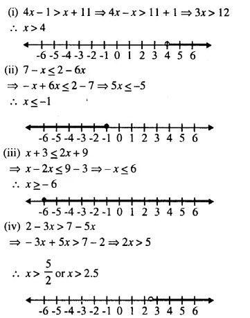 Selina Concise Mathematics Class 10 ICSE Solutions Chapter 4 Linear Inequations Ex 4B 4.1