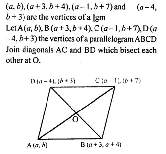 Selina Concise Mathematics Class 10 ICSE Solutions Chapterwise Revision Exercises Q62.1