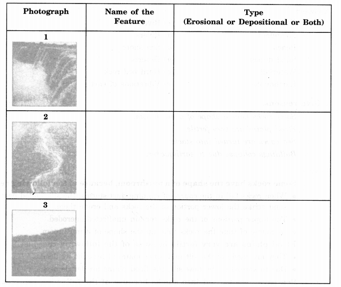 NCERT Solutions for Class 7 Social Science Geography Chapter 3 Our Changing Earth 1
