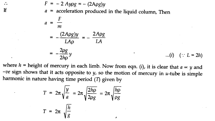 NCERT Solutions for Class 11 Physics Chapter 14 Oscillations 24