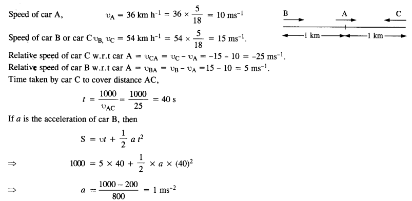 NCERT Solutions for Class 11 Physics Chapter 3 Motion in a Straight Line 6
