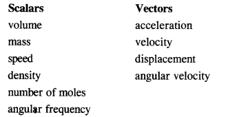 NCERT Solutions for Class 11 Physics Chapter 4 Motion in a Plane 1