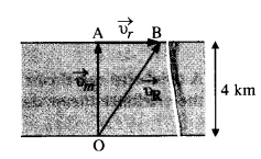NCERT Solutions for Class 11 Physics Chapter 4 Motion in a Plane 19