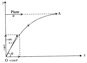 NCERT Solutions for Class 11 Physics Chapter 4 Motion in a Plane 36