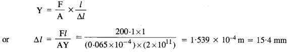 NCERT Solutions for Class 11 Physics Chapter 9 Mechanical Properties of Solids 13