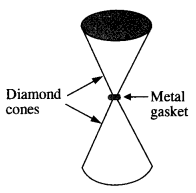 NCERT Solutions for Class 11 Physics Chapter 9 Mechanical Properties of Solids 18