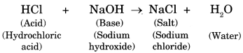 Acids, Bases and Salts Class 7 Notes Science Chapter 5