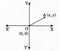 Coordinate Geometry Class 10 Notes Maths Chapter 7 2