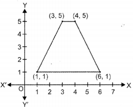 Coordinate Geometry Class 9 Extra Questions Maths Chapter