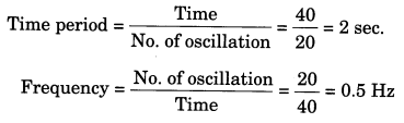 Sound Class 8 Extra Questions and Answers Science Chapter 13