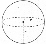 Surface Areas and Volumes Class 10 Notes Maths Chapter 13 6