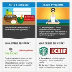 10 Awesome Job Perks and the Companies That Offer Them