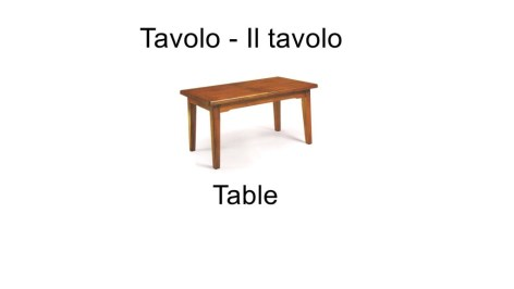 Names of household items in Italian - Table