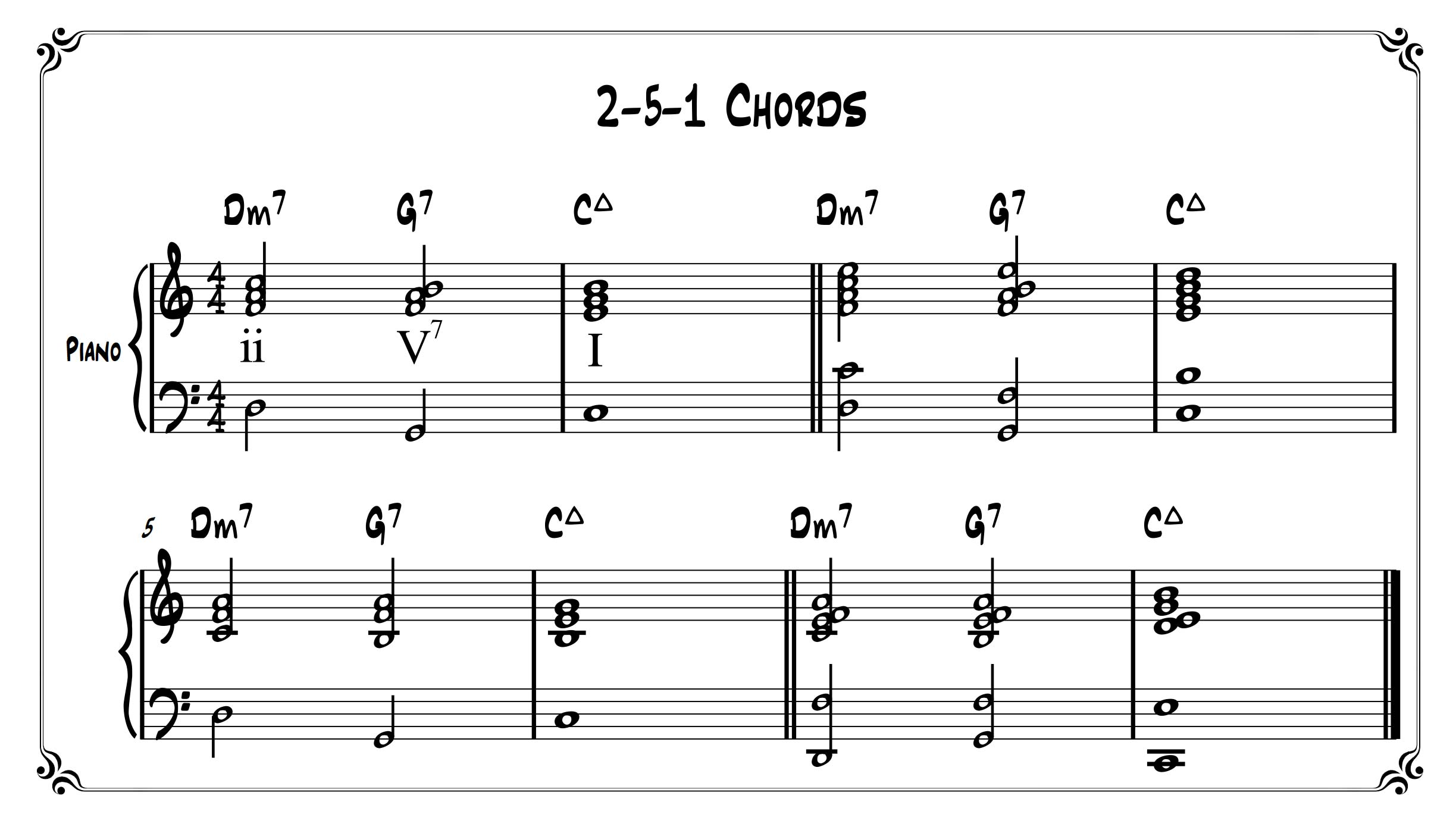 black gospel jazz piano chord