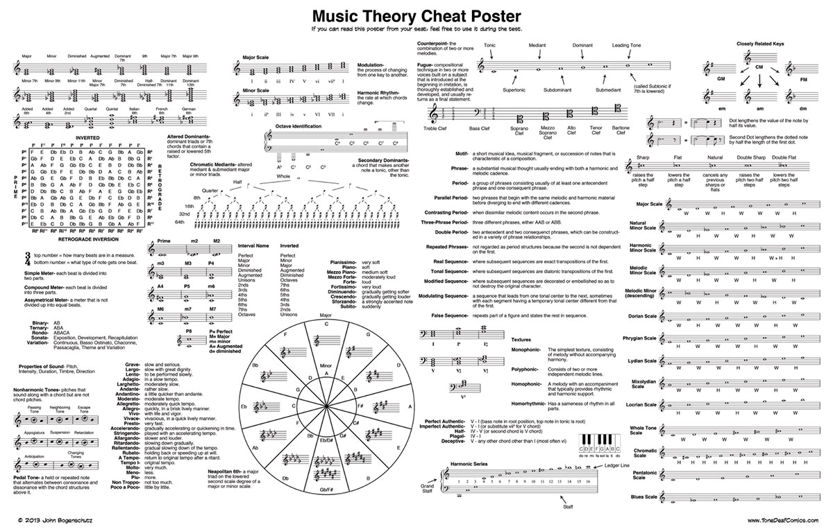 Summer Music Theory Classes Will Change Your Life on