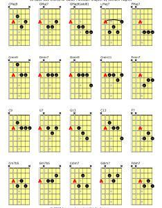 basic jazz chords for guitar also learn standards rh learnjazzstandards