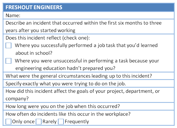 cit_form_engineers