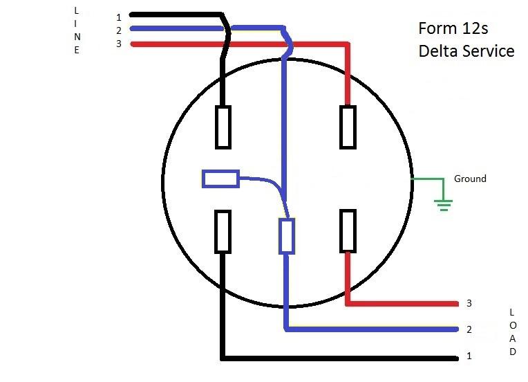 Form 12s Delta Wiring Diagram?resize\\\=649%2C469 meter socket wiring diagram wire data schema \u2022