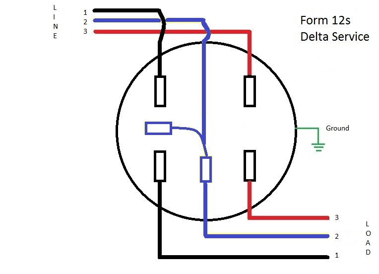 wiring diagrams archives learn metering 4 wire service entrance cable for the form 12s delta wiring diagram we are going to talk about the service this is the diagram for using a 12s with a delta service